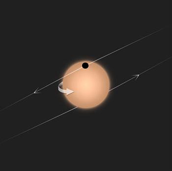 Un Saturno contromano